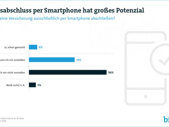 200623_versicherung-per-smartphone_pg