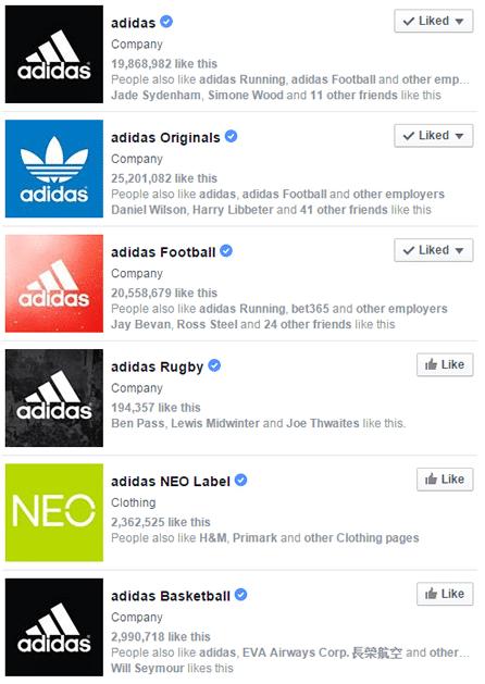 Social Media beliebteste Marken Adidas
