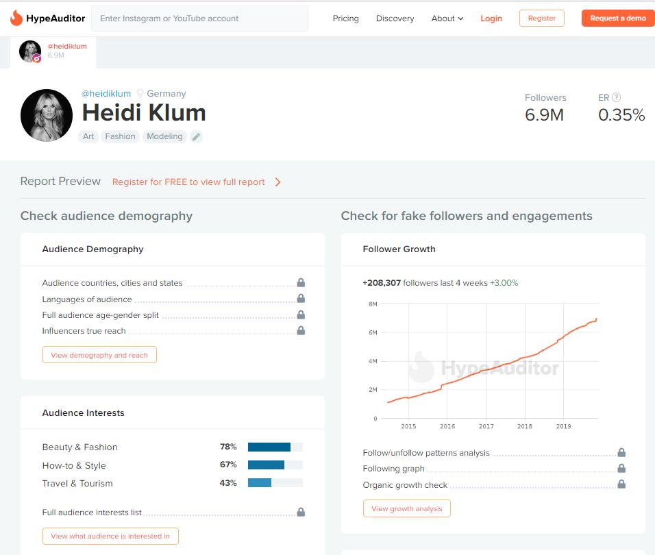 Tool zur Erkennung von Fake-Profilen auf Instagram: Auditor am Beispiel von Heidi Klum