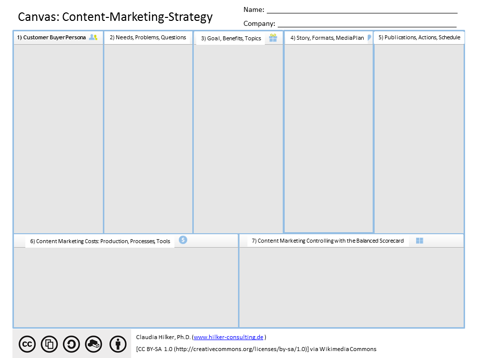 Canvas Template_Content Marketing Strategy_Claudia Hilker.png