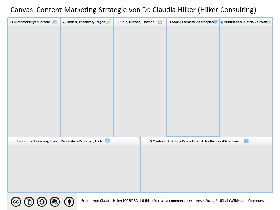Canvas_Content Marketing Strategie_Vorlage-1.png