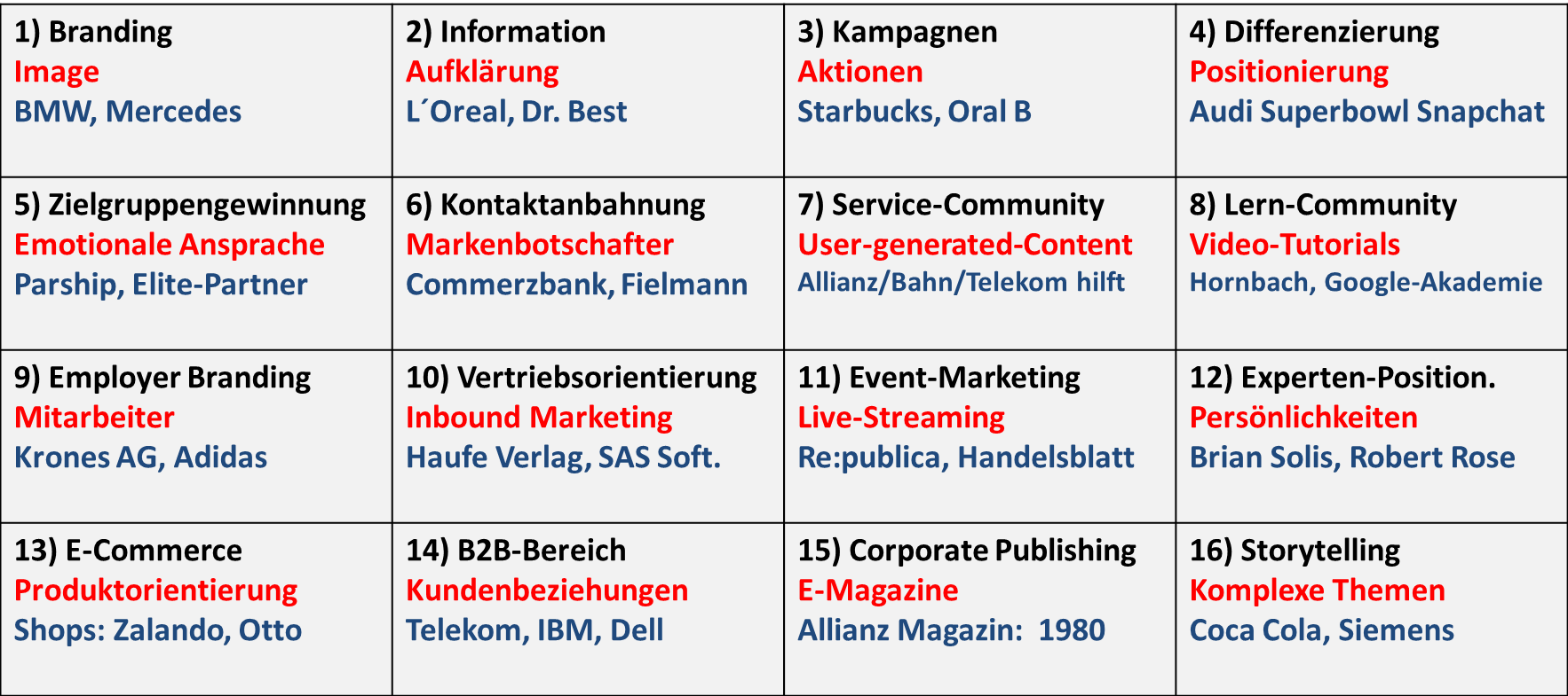 Content Marketing Strategien.png