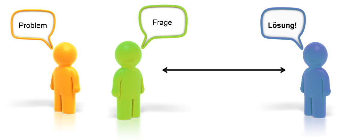 Content Marketing Wirkungsweise.png