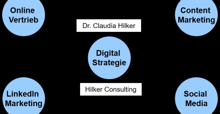 Digital Strategie Hilker