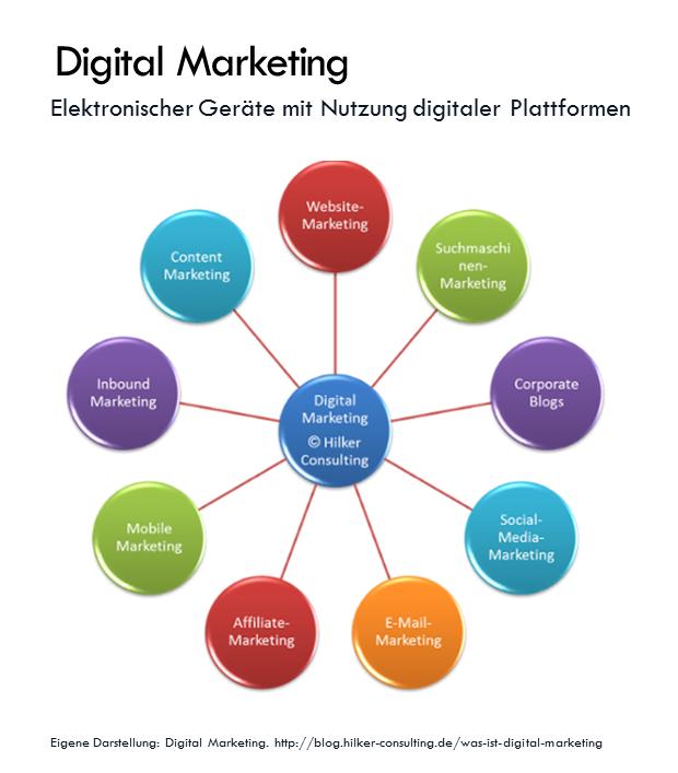Digital%20Marketing-2.png