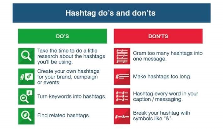 Hashtags Social-Media-Marketing
