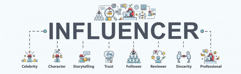 Influencer Marketing Banner