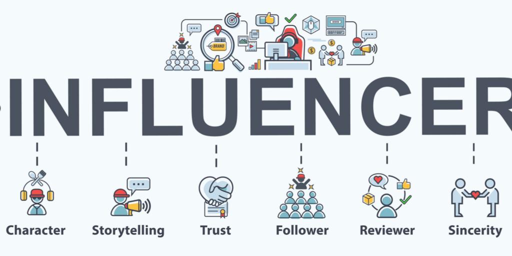 Grafik zeigt das Wort Influencer, um das Thema Influencer Marketing abzubilden.