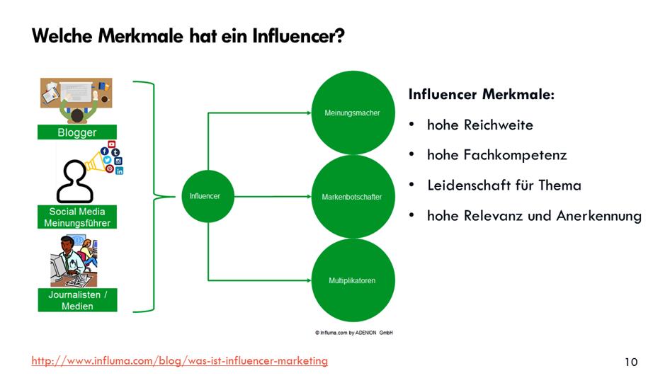Grafik mit Merkmalen für das Influencer Marketing