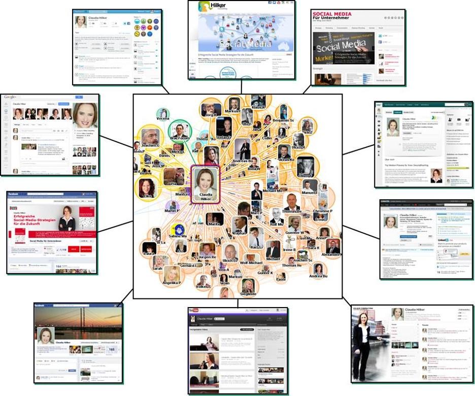 Netzwerk Social Selling Hilker Consulting