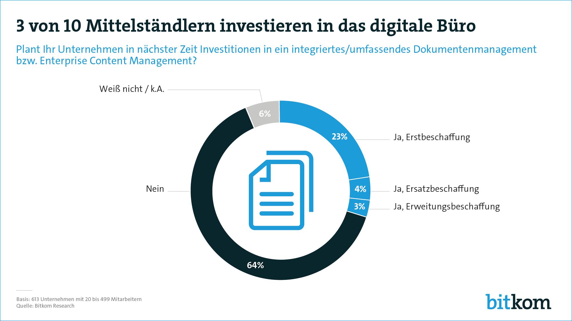 New Work_Investitionen-ins-digital-office_Bitkom