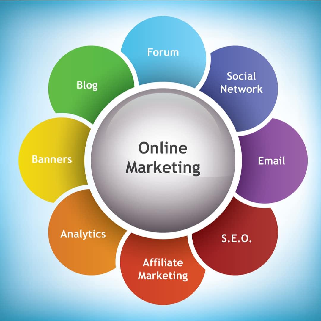 Texten für Social Media und Online-Marketing