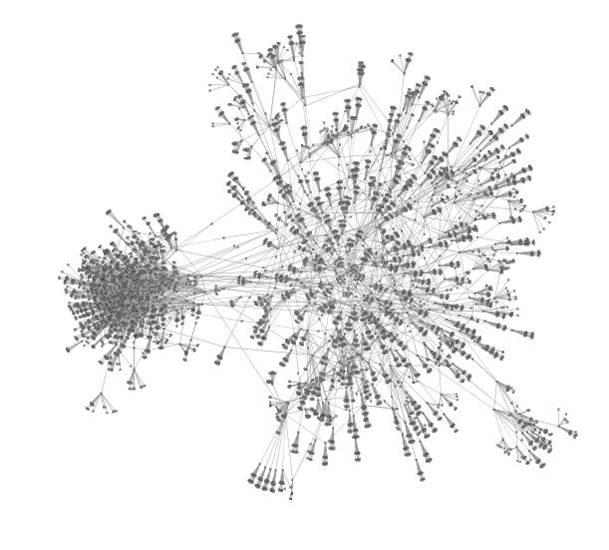 Virale Netzwerk Effekte: Umgang mit kritischen Meinungen und negativen Bewertungen im Internet