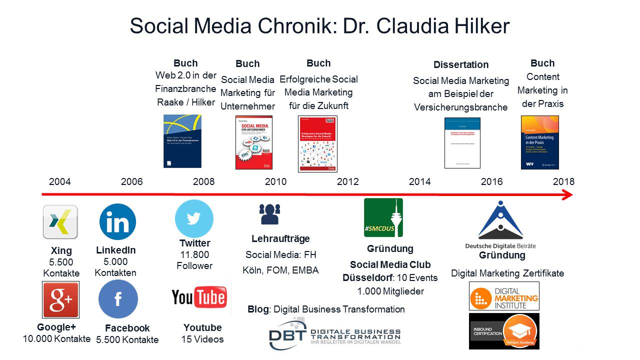 Social Media Chronik_Claudia Hilker-2.png