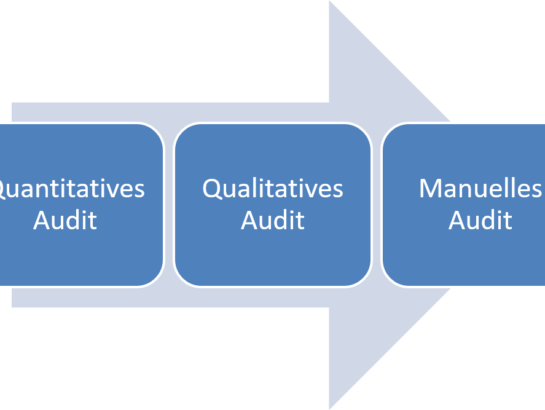 Content Marketing Audit_Claudia Hilker