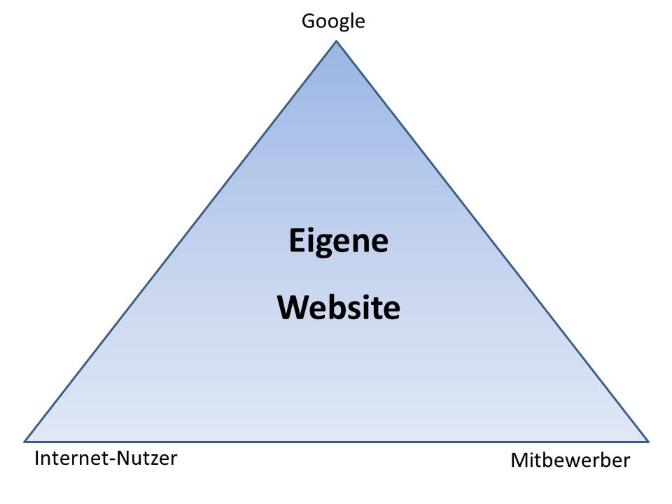 Suchmaschinen-Marketing im Online Marketing