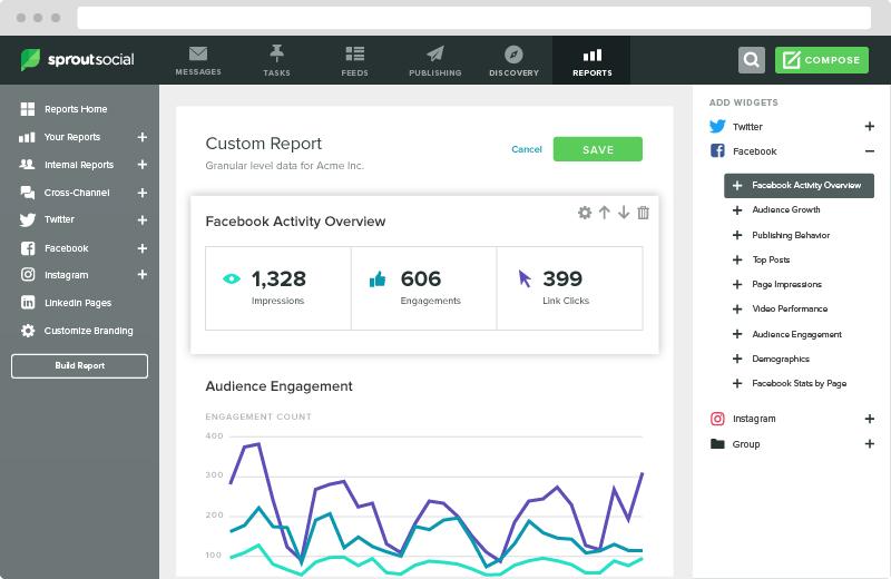Sprout Social-Media-Monitoring Tool